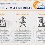 pequena miniatura que mostra o desenho de uma torre de distribuição de energia - link em como economizar