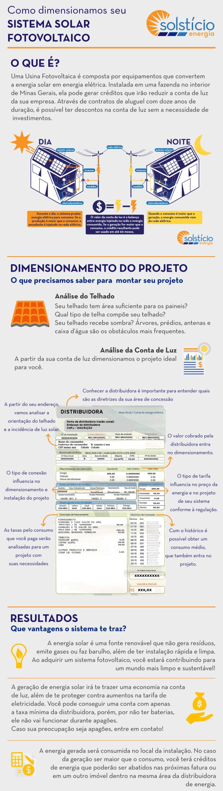 Longo infográfico com uma conta de luz e as especificações e dados importantes para a montar um proposta.